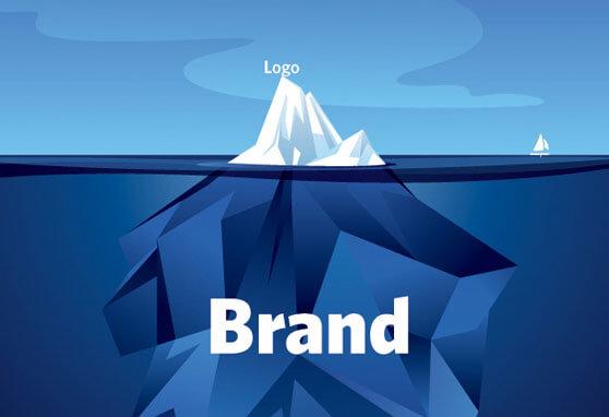 Iceberg que representa la gestión del branding