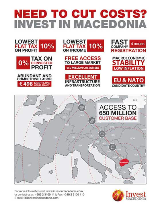 INVEST IN MACEDONIA THE ECONOMIST AD