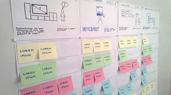 mapa de experiencia de cliente con post its