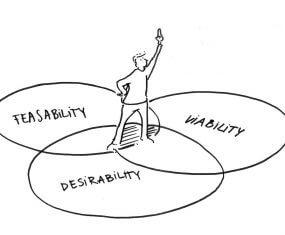 Design thinking: cuando la experiencia es la estrategia