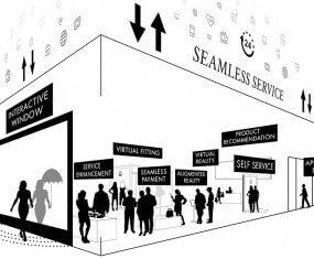 Cómo mejorar la experiencia de cliente en retail. Secretos de las tiendas mejor gestionadas